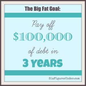 The Big Fat Goal: Pay Off the Remaining $100,000 in Student Debt in 3 Years