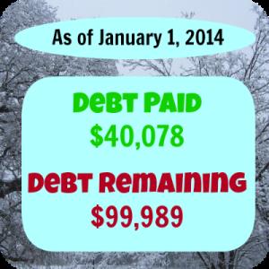 December 2013– Debt Repayment Progress Report