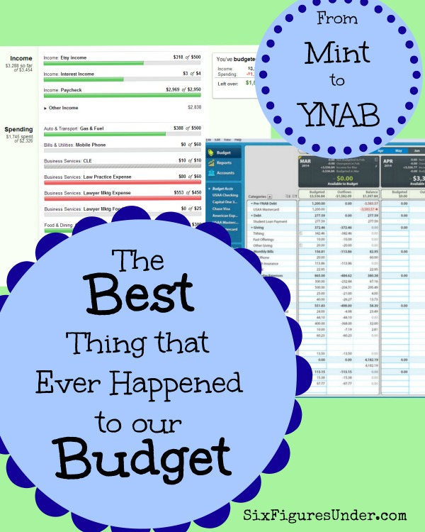 Mint is fine for seeing where your money went, but not a really good way of telling it where to go, which is what a budget should do. Switching from Mint to YNAB has solved our problems! Here's why!