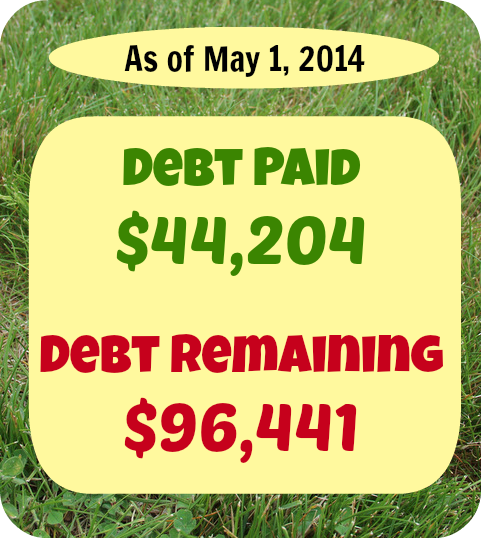 Personal Finance Made Public!  Here's April's report of the money we earned, spent, and paid toward debt.