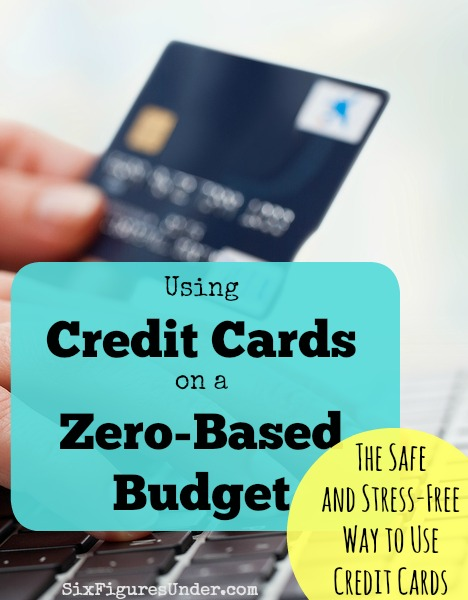 credit cards with YNAB