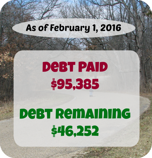 At Six Figures Under, we make our personal finances public. Here's a detailed report of our debt repayment and what we earn and spent in January!