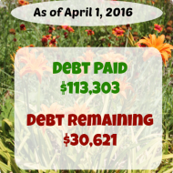 March 2016 Debt Repayment Progress Report