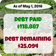 April 2016 Debt Repayment Progress Report