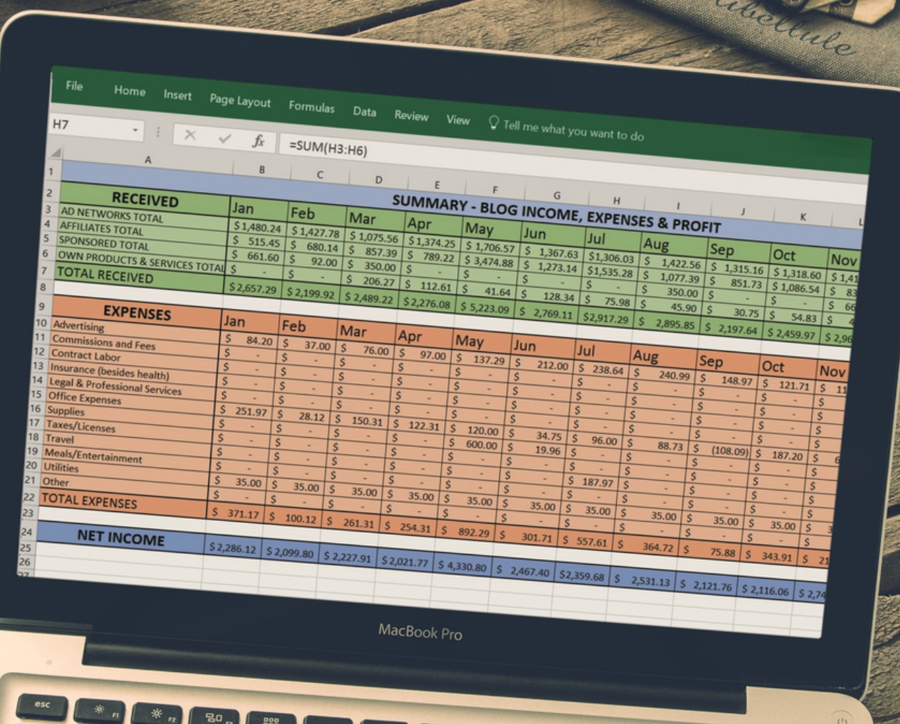 Finance Spreadsheets for Bloggers - Six Figures Under