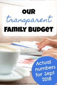 Transparent Family Budget Update– September 2018