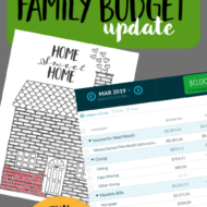 Real Family Budget Update– March 2019